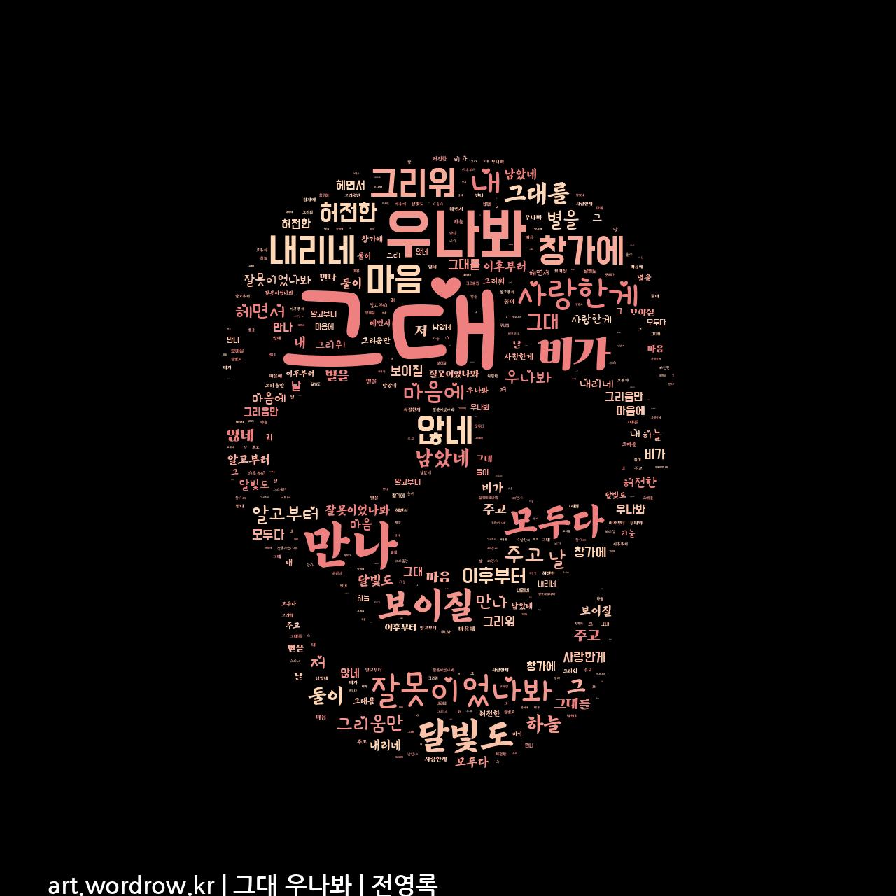 워드 클라우드: 그대 우나봐 [전영록]-11
